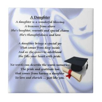 卒業の娘の詩のタイル タイル