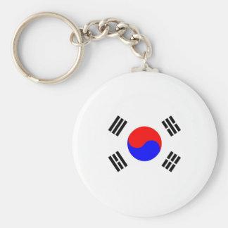 南朝鮮 キーホルダー