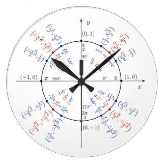 単位円の数学のギークのおもしろいなおたく学生 ラージ壁時計
