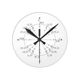 単位円の時計 ラウンド壁時計