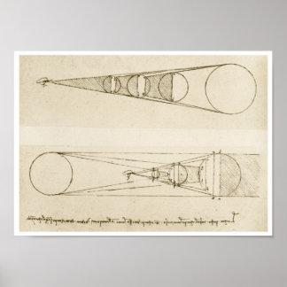 占星術のな観察、レオナルド・ダ・ヴィンチ ポスター