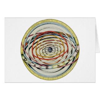 (占星術の)十二宮図の太陽系 カード
