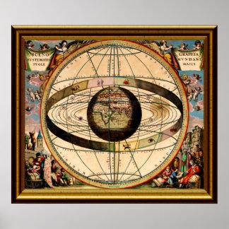 (占星術の)十二宮図地図1 Wフレーム ポスター