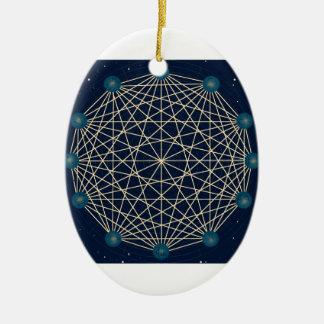 (占星術の)十二宮図 陶器製卵型オーナメント