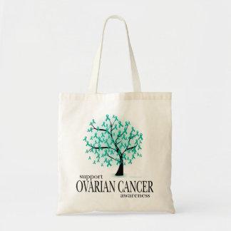 卵巣癌の木 トートバッグ