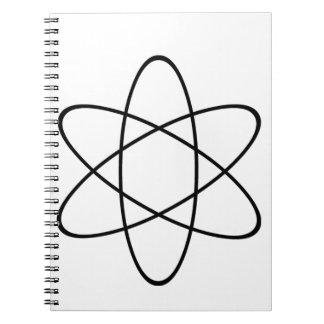 原子の記号 ノートブック