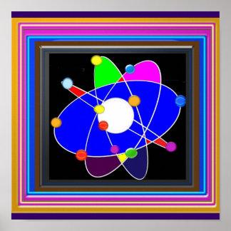 原子科学の学校の勉強のプロジェクトの進歩NVN640 ポスター