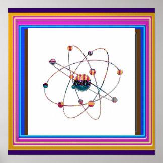 原子科学の学校の勉強のプロジェクトの進歩NVN641 ポスター