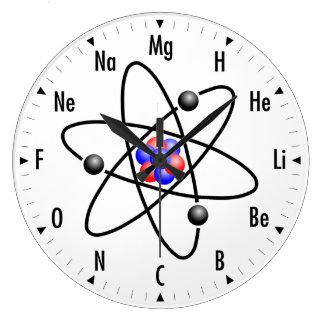 原子科学/化学時計 ラージ壁時計