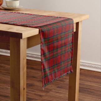 古いスコットランドの一族のステュワートの王室ので赤いタータンチェック格子縞 ショートテーブルランナー