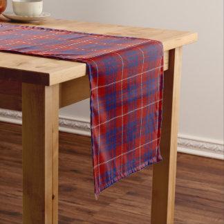 古いスコットランドの一族のハミルトンタータンチェック格子縞 ショートテーブルランナー