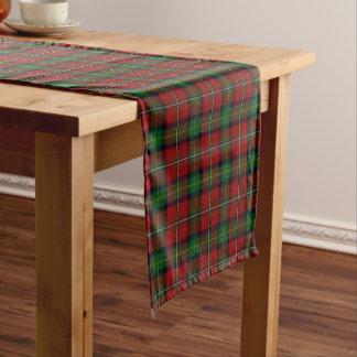 古いスコットランドの一族のBoydのタータンチェック格子縞 ショートテーブルランナー