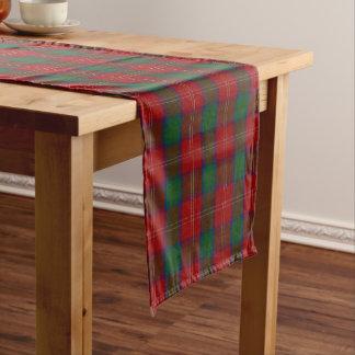 古いスコットランドの一族のChisholmのタータンチェック格子縞 ショートテーブルランナー