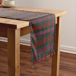 古いスコットランドの一族のKiddの赤い青緑のタータンチェック ショートテーブルランナー
