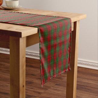 古いスコットランドの一族のMacAulayのタータンチェック格子縞 ショートテーブルランナー