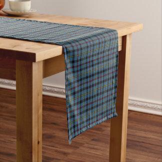 古いスコットランドの一族のMacCrimmonのタータンチェック格子縞 ショートテーブルランナー