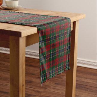古いスコットランドの一族のMacLeanのタータンチェック格子縞 ショートテーブルランナー