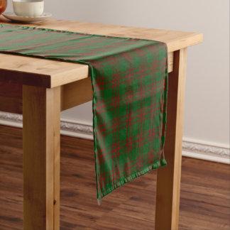 古いスコットランドの一族のMenziesの狩りのタータンチェック格子縞 ショートテーブルランナー