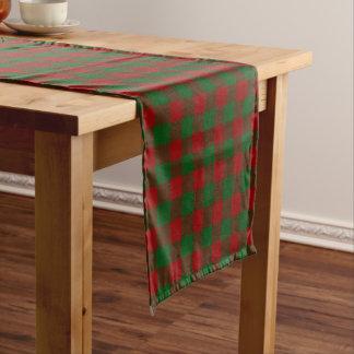 古いスコットランドの一族のMoncreiffe Moncriefのタータンチェック格子縞 ショートテーブルランナー
