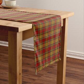古いスコットランドの一族のScrymgeourのタータンチェック格子縞 ショートテーブルランナー