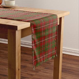 古いスコットランドの一族は赤い緑のタータンチェック格子縞を干し草にします ショートテーブルランナー