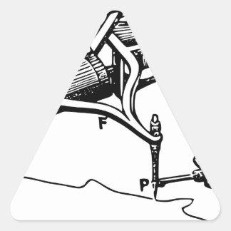 古い装置を修理する手 三角形シール