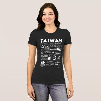 台湾のファクトシートの女性のワイシャツ Tシャツ