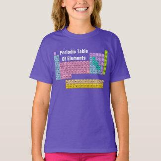 周期表のおもしろいのグラフィックのティー Tシャツ
