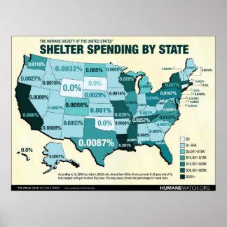 国家によるHSUSの避難所出費 ポスター