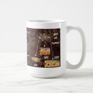 土の喩え コーヒーマグカップ