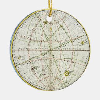 地球および惑星の動きを図表にする地図 セラミックオーナメント