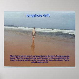 地理学、Longshoreの漂流 ポスター