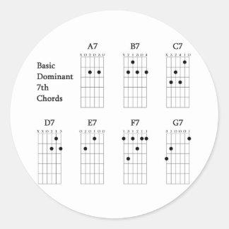 基本的な支配的な七の和音 ラウンドシール