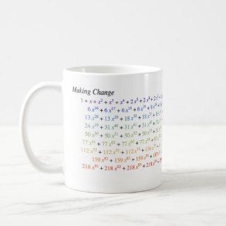 変更を行なうこと コーヒーマグカップ