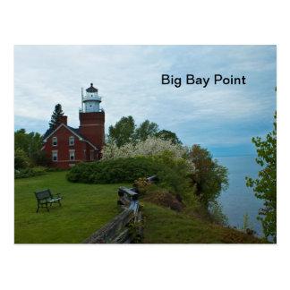 大きい湾ポイント灯台 ポストカード