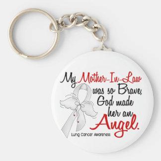 天使2の義母の肺癌 キーホルダー