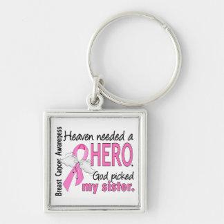 天国は英雄の姉妹の乳癌を必要としました キーホルダー