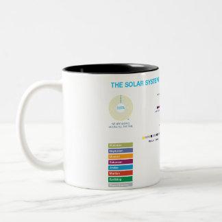 太陽系の地下鉄のコップ ツートーンマグカップ