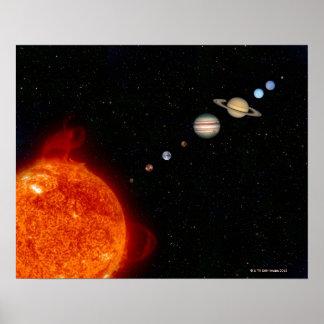 太陽系2 ポスター