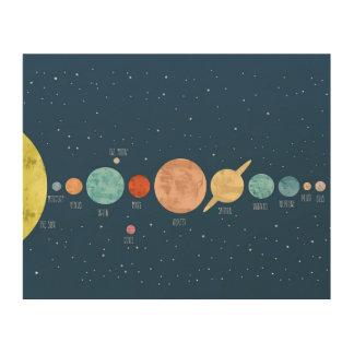太陽系 ウッドウォールアート