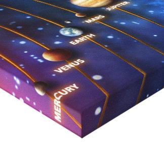 太陽系 キャンバスプリント