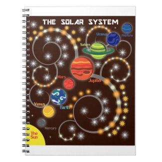 太陽系 ノートブック