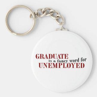 失業者のための大学院の空想 キーホルダー