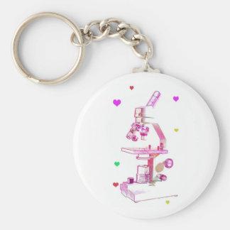 女の子のための顕微鏡 キーホルダー