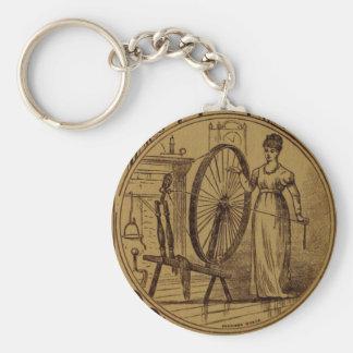 女性の回転 キーホルダー