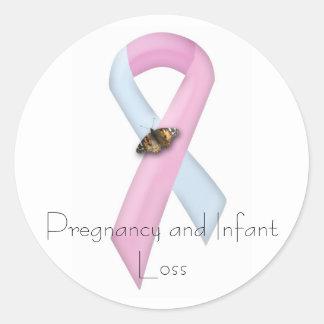 妊娠及び乳児の損失の認識度 ラウンドシール