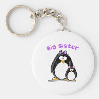 姉のペンギン キーホルダー