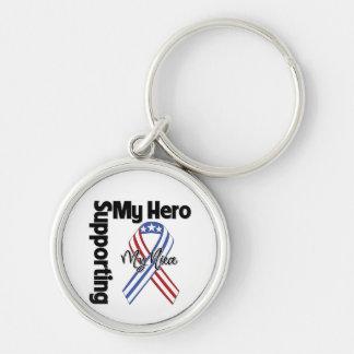 姪-私の英雄を支えている軍隊 キーホルダー