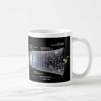 宇宙のタイムラインの大きい強打の爆発 コーヒーマグカップ