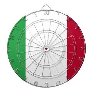 安価! イタリアの旗 ダーツボード